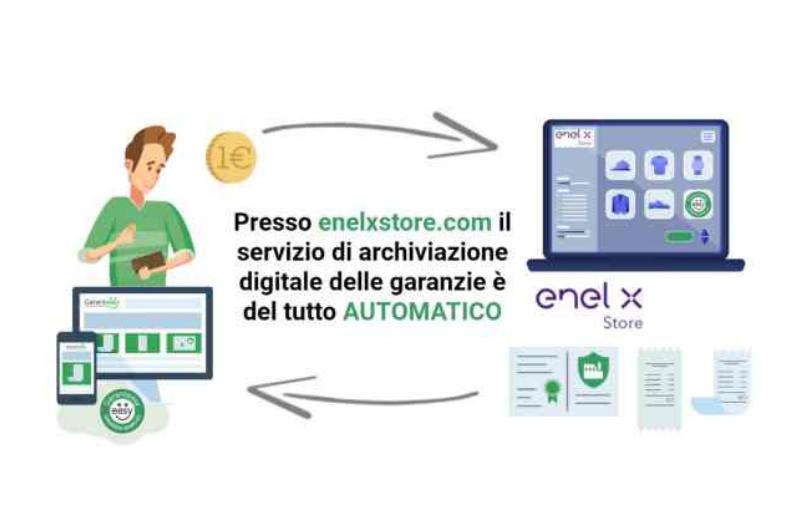 Su Enel X Store la garanzia è semplice grazie all'accordo conGaranteasy